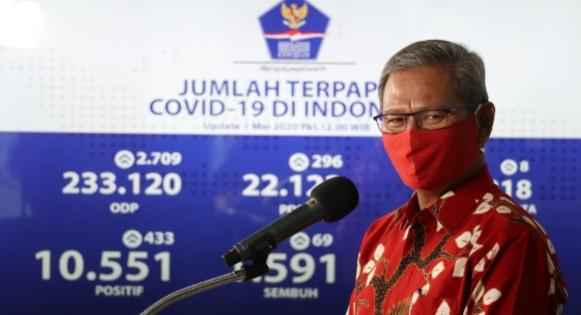 Jubir Gugus Tugas Percepatan Penanganan COVID-19, Achmad Yurianto/ ist
